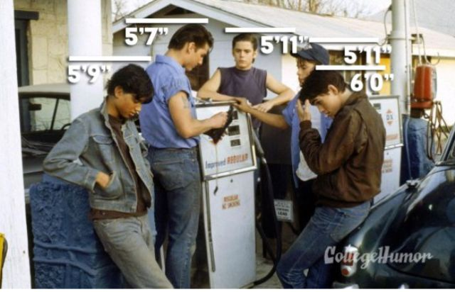 Tom Cruise With Ralph Macchio, C. Thomas Howell, Rob Lowe, Matt Dillon in The Outsiders