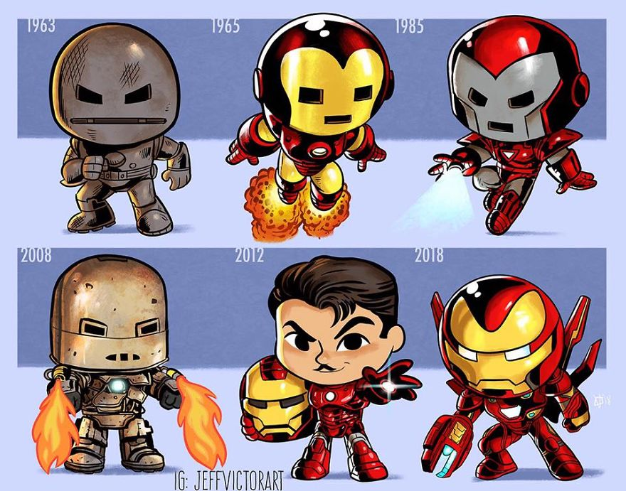 Iron Man The Evolution Of Pop Culture Icons Over The Years