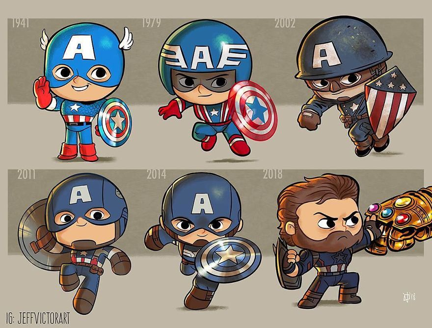 Captain America Evolution Of Pop Culture Icons Over The Years