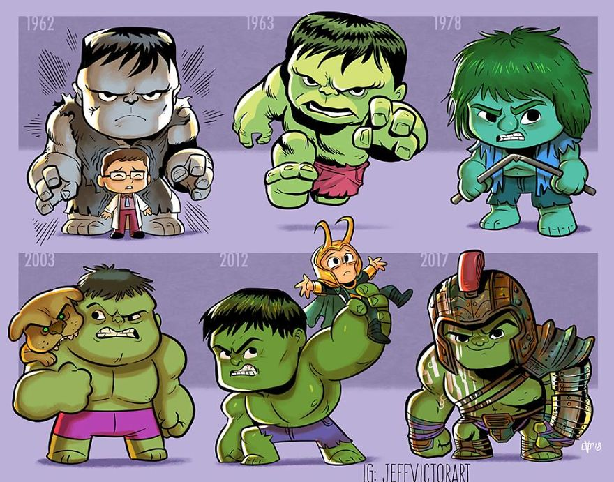 Incredible Hulk The Evolution Of Pop Culture Icons Over The Years