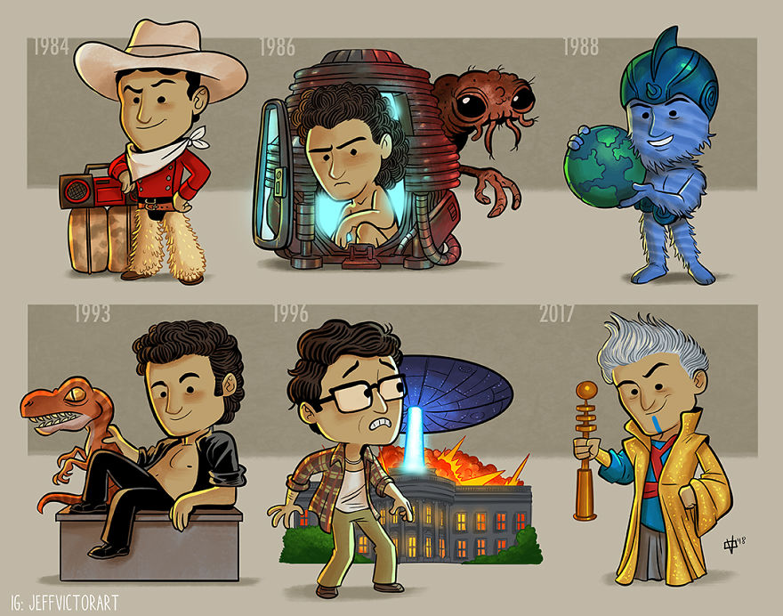 Jeff Goldblum The Evolution Of Pop Culture Icons Over The Years