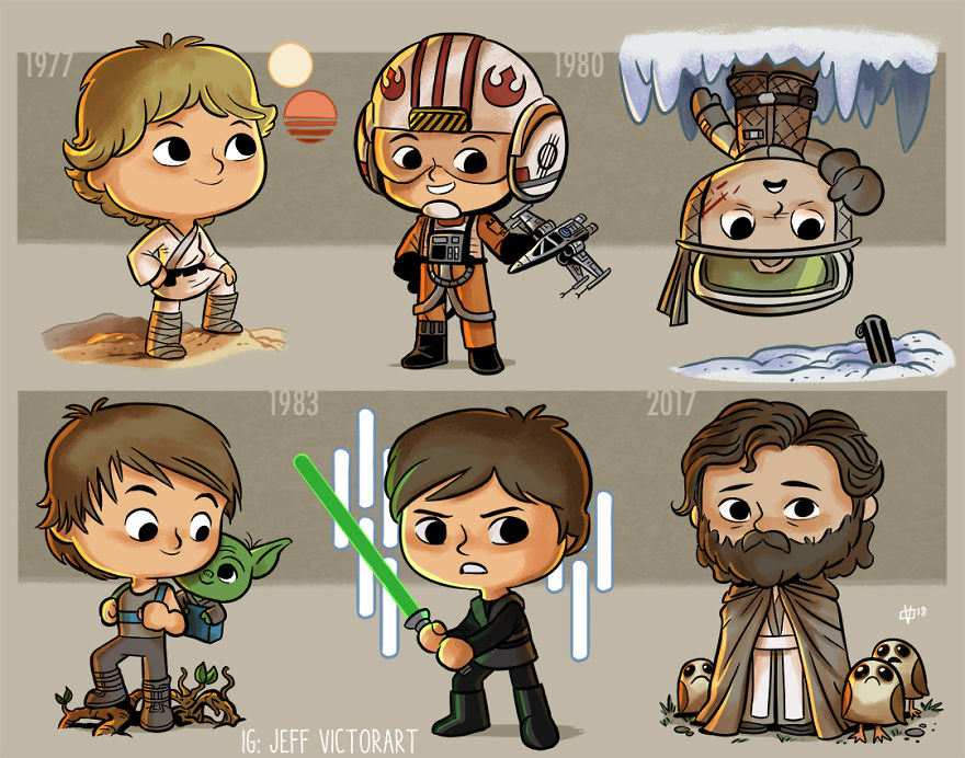 Luke Skywalker The Evolution Of Pop Culture Icons Over The Years