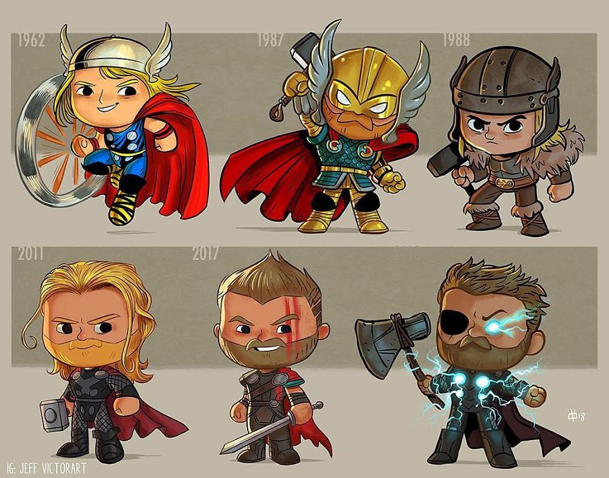 Thor The Evolution Of Pop Culture Icons Over The Years